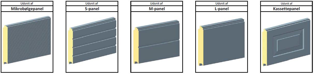 Paneltyper - udsnit