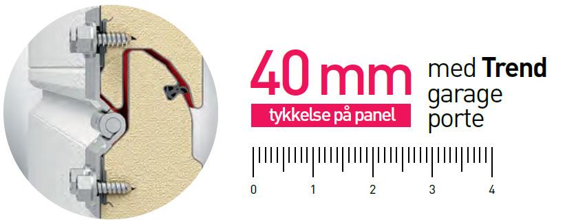 Trendporte med 40mm paneltykkelse